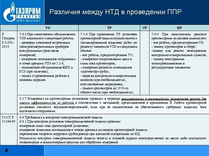 Различия между НТД в проведении ППР ТО Р Газпром 9. 2 -0252013 ТР 7.