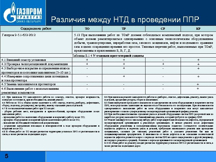 Различия между НТД в проведении ППР Содержание работ Газпром 2 -5. 1 -632 -2012