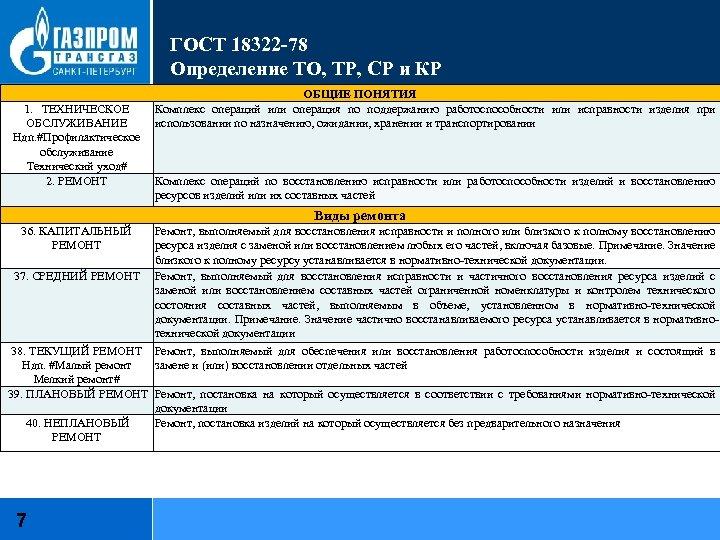 ГОСТ 18322 -78 Определение ТО, ТР, СР и КР ОБЩИЕ ПОНЯТИЯ Комплекс операций или