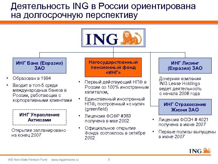 Деятельность ING в России ориентирована на долгосрочную перспективу Негосударственный пенсионный фонд «ИНГ» ИНГ Банк
