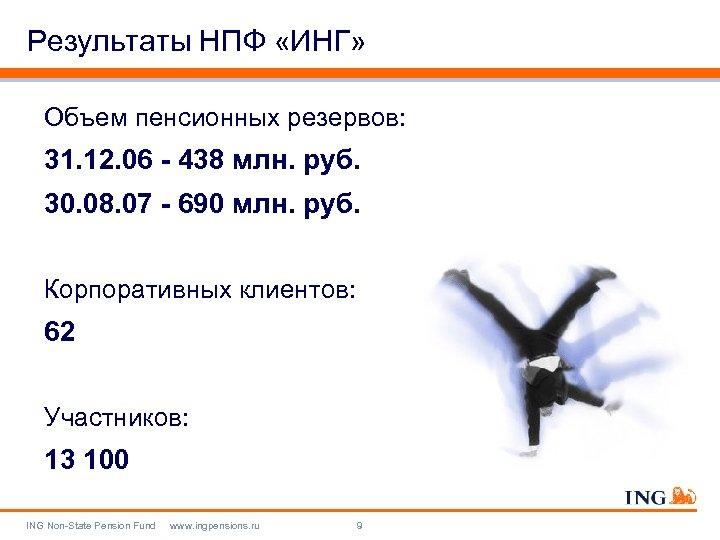 Результаты НПФ «ИНГ» Объем пенсионных резервов: 31. 12. 06 - 438 млн. руб. 30.