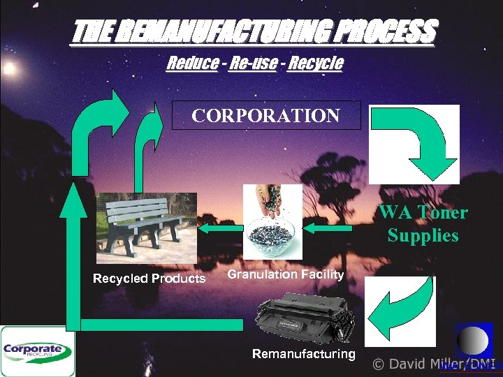 THE REMANUFACTURING PROCESS Reduce - Re-use - Recycle CORPORATION WA Toner Supplies Recycled Products