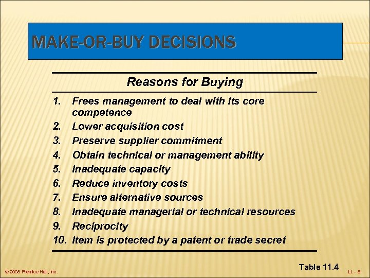 MAKE-OR-BUY DECISIONS Reasons for Buying 1. Frees management to deal with its core competence