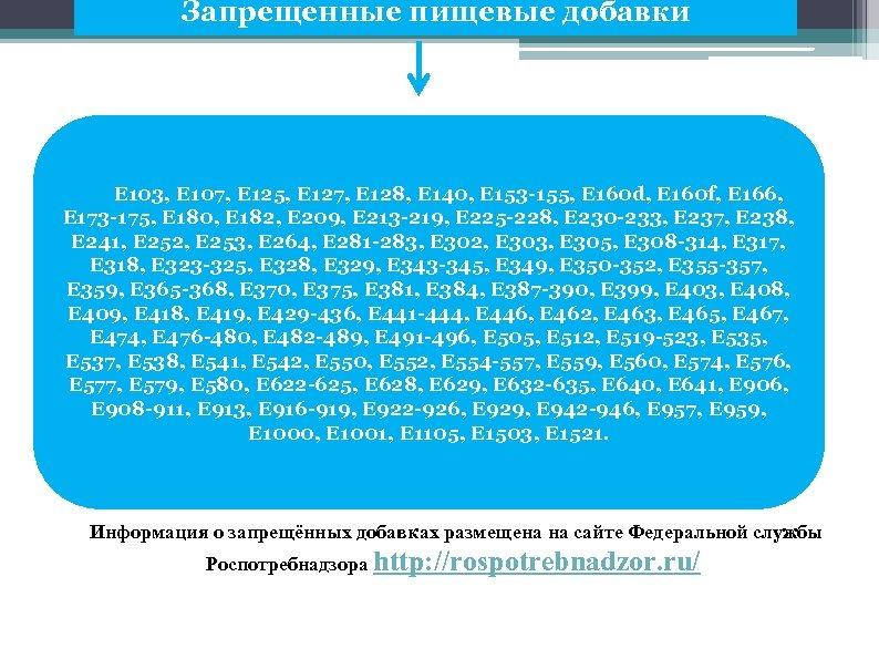 Запрещенные пищевые добавки E 103, E 107, E 125, E 127, E 128, E