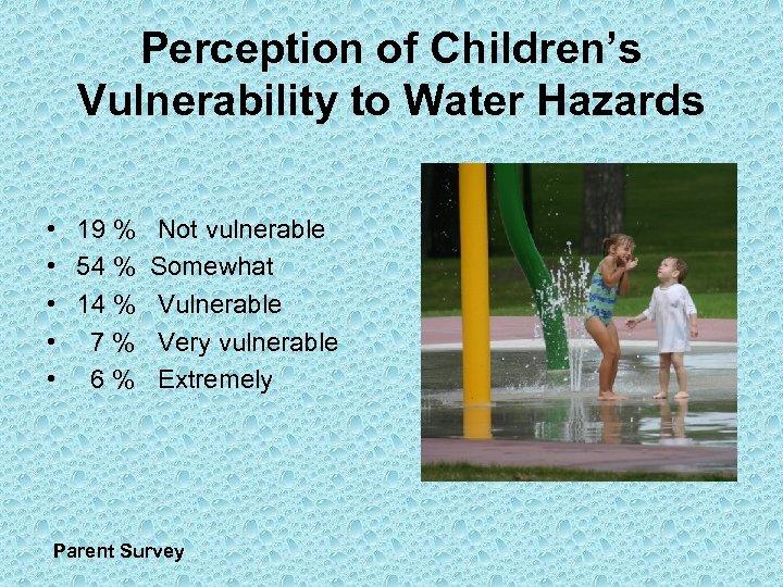 Perception of Children's Vulnerability to Water Hazards • • • 19 % Not vulnerable
