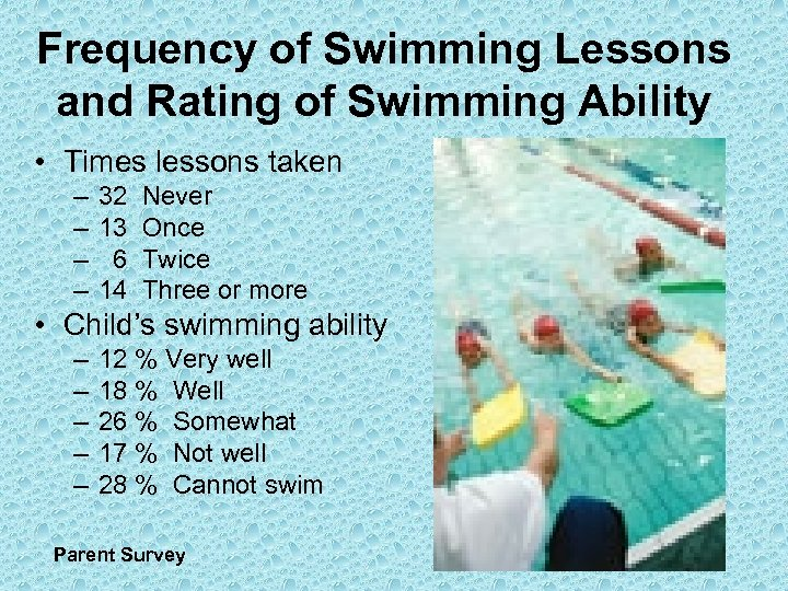 Frequency of Swimming Lessons and Rating of Swimming Ability • Times lessons taken –