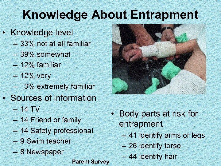 Knowledge About Entrapment • Knowledge level – – – 33% not at all familiar