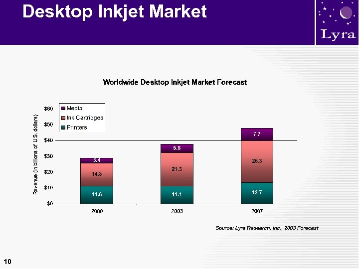 Desktop Inkjet Market 10