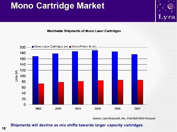 Mono Cartridge Market 18 Shipments will decline as mix shifts towards larger capacity cartridges