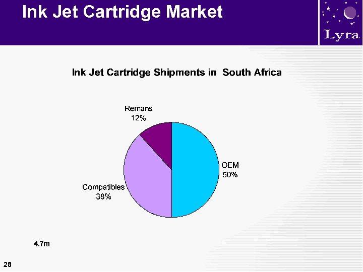 Ink Jet Cartridge Market 28