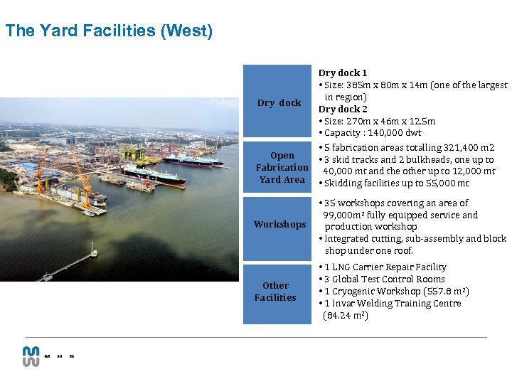The Yard Facilities (West) Dry dock 1 • Size: 385 m x 80 m