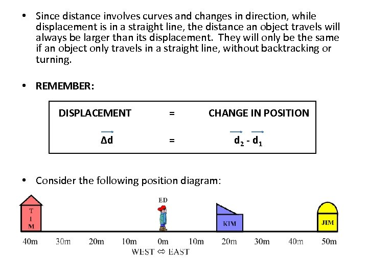 • Since distance involves curves and changes in direction, while displacement is in
