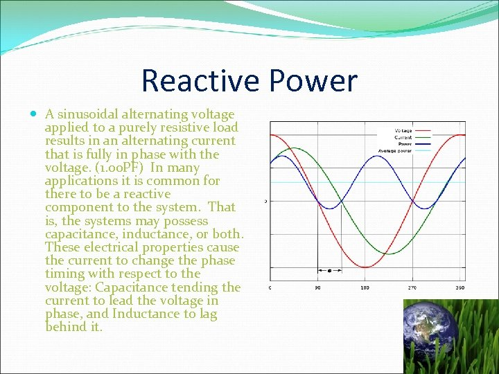 Reactive Power A sinusoidal alternating voltage applied to a purely resistive load results in