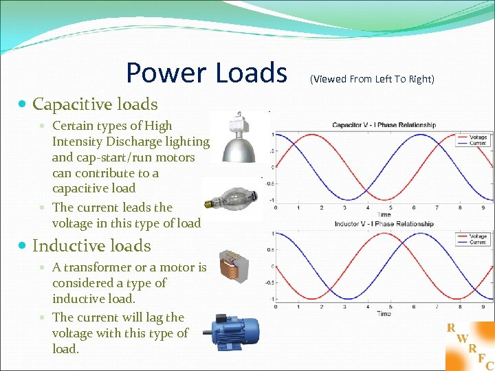 Power Loads Capacitive loads Certain types of High Intensity Discharge lighting and cap-start/run motors