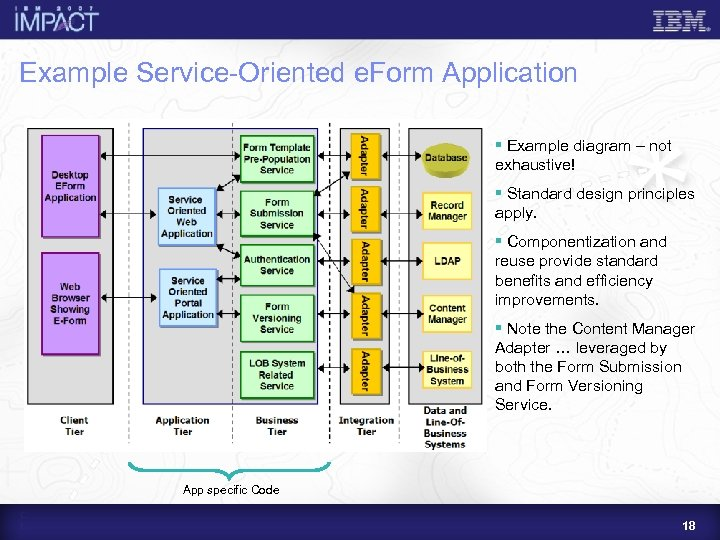 Example Service-Oriented e. Form Application § Example diagram – not exhaustive! § Standard design