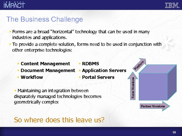 The Business Challenge § Maintaining an integration between disparately managed technologies becomes geometrically complex