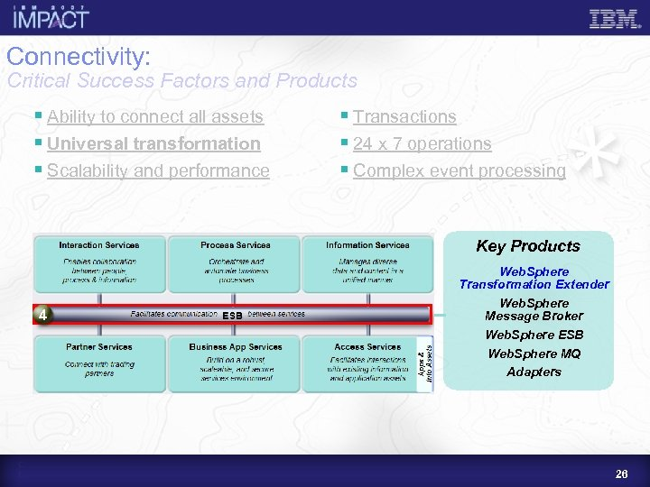 Connectivity: Critical Success Factors and Products § Ability to connect all assets § Universal