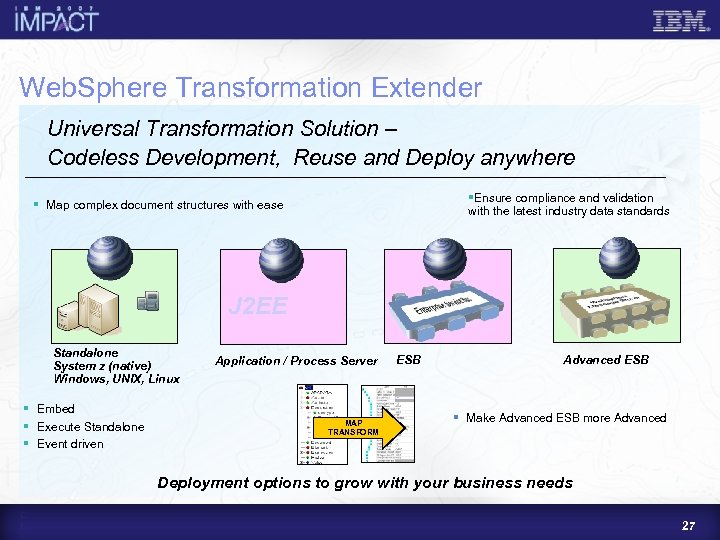 Web. Sphere Transformation Extender Universal Transformation Solution – Codeless Development, Reuse and Deploy anywhere