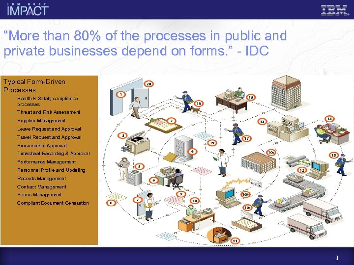 """""""More than 80% of the processes in public and private businesses depend on forms."""