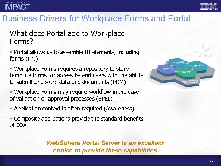 Business Drivers for Workplace Forms and Portal What does Portal add to Workplace Forms?