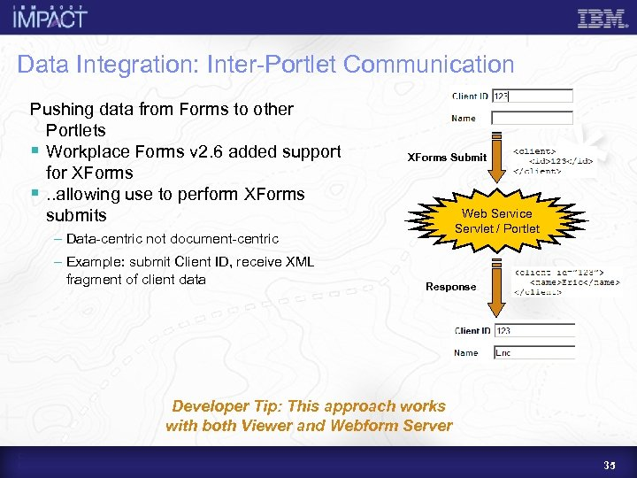 Data Integration: Inter-Portlet Communication Pushing data from Forms to other Portlets § Workplace Forms