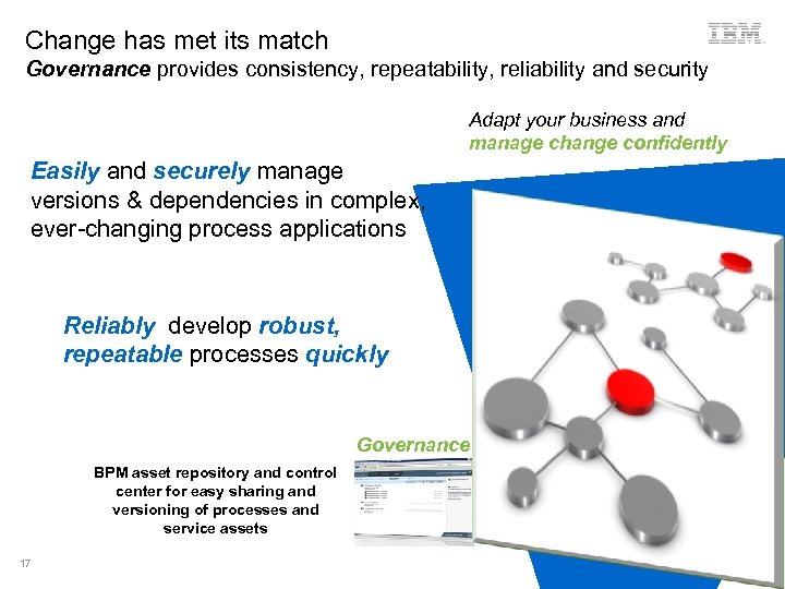 Change has met its match Governance provides consistency, repeatability, reliability and security Adapt your