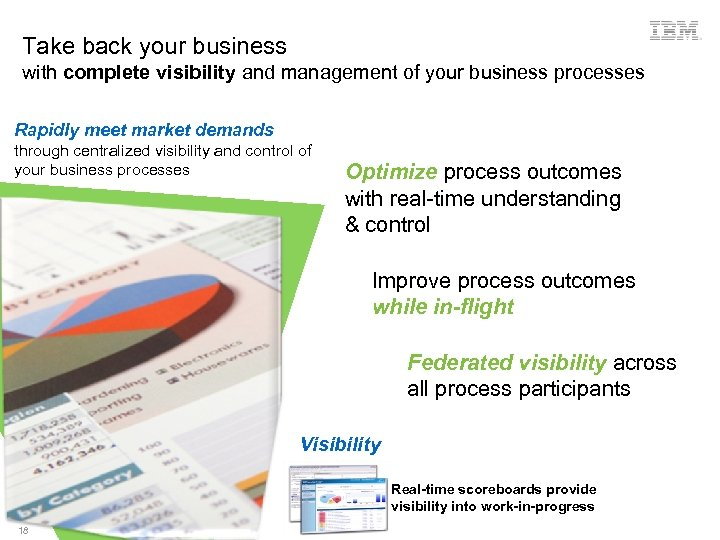 Take back your business with complete visibility and management of your business processes Rapidly