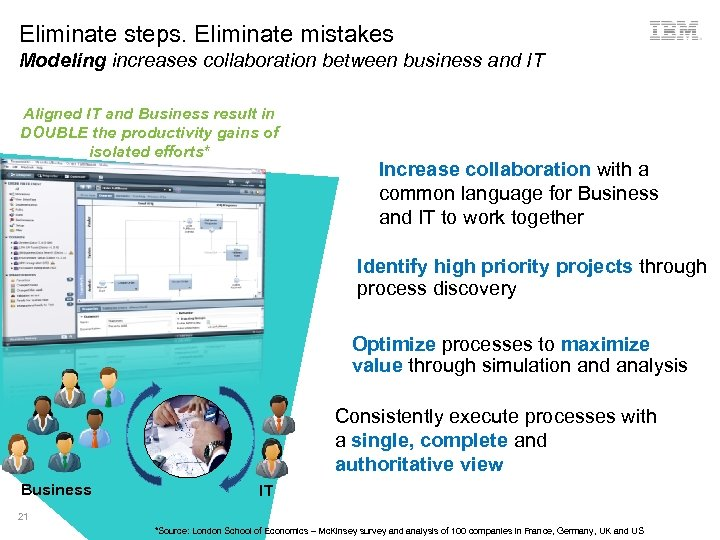 Eliminate steps. Eliminate mistakes Modeling increases collaboration between business and IT Aligned IT and