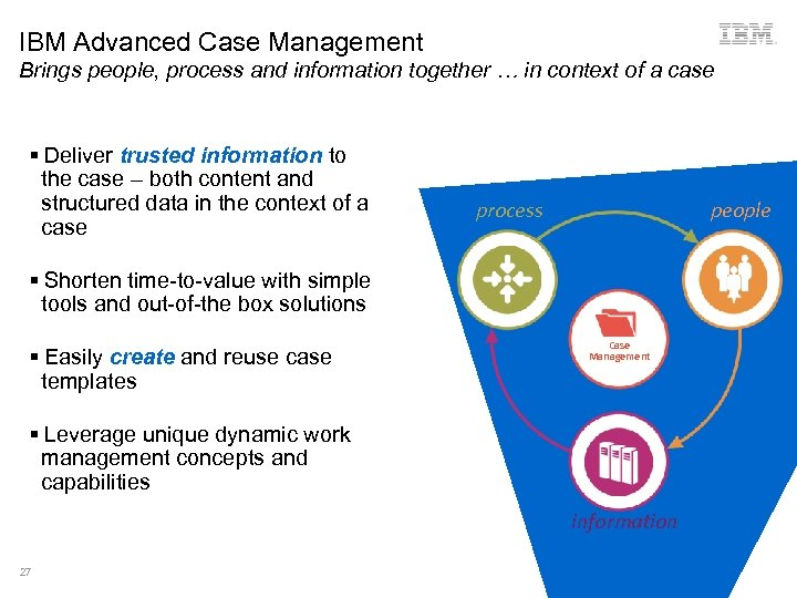 IBM Advanced Case Management Brings people, process and information together … in context of
