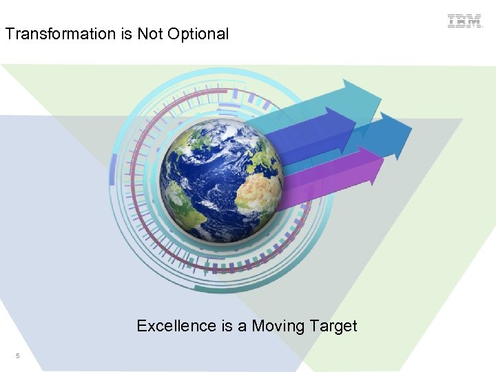 Transformation is Not Optional Excellence is a Moving Target 5