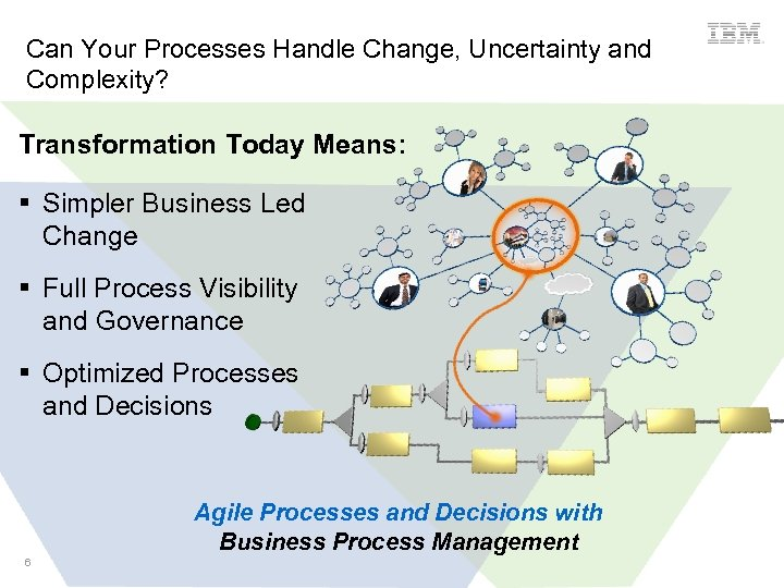 Can Your Processes Handle Change, Uncertainty and Complexity? Transformation Today Means: § Simpler Business