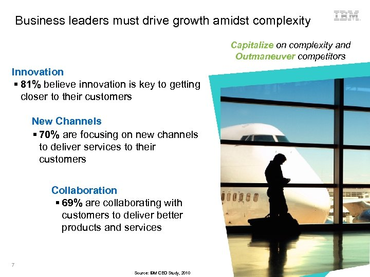 Business leaders must drive growth amidst complexity Capitalize on complexity and Outmaneuver competitors Innovation