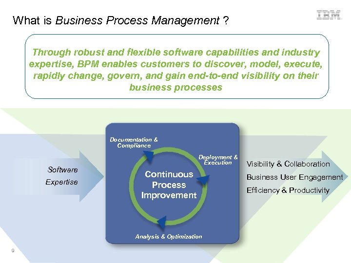 What is Business Process Management ? Through robust and flexible software capabilities and industry