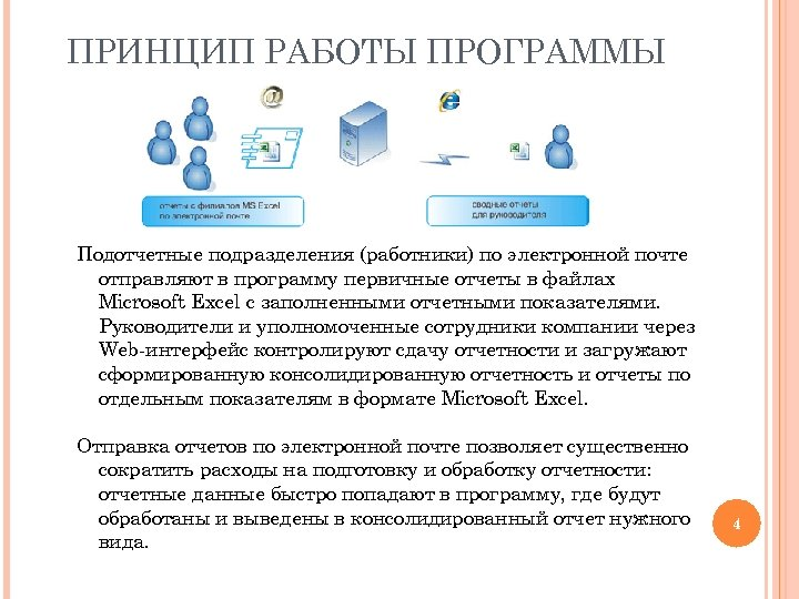 ПРИНЦИП РАБОТЫ ПРОГРАММЫ Подотчетные подразделения (работники) по электронной почте отправляют в программу первичные отчеты