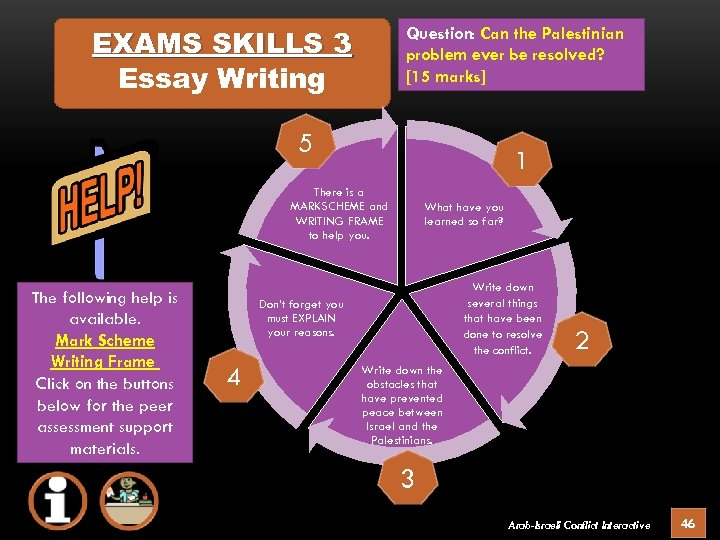 EXAMS SKILLS 3 Essay Writing Question: Can the Palestinian problem ever be resolved? [15