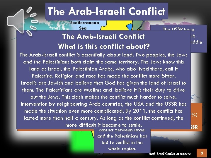 The Arab-Israeli Conflict One land, two peoples The Arab-Israeli Conflict What is this conflict