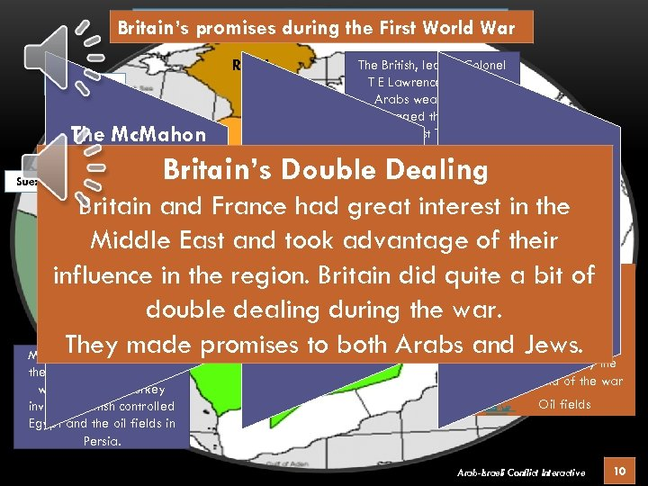 WAR IN THE MIDDLE the First World War Britain's promises during. EAST 1914 -1918