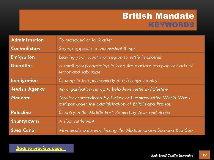 British Mandate KEYWORDS Administration To managed or look after Contradictory Saying opposite or inconsistent
