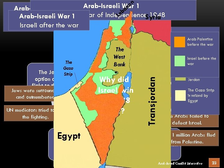 Lebanese on Arab-Israeli. Lebanon War 1 n Arab-Israeli War 1 Army Syrian ba Le