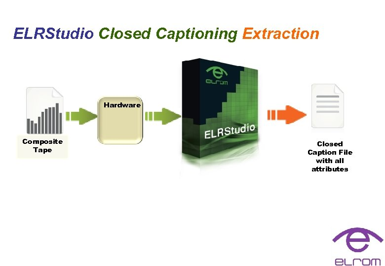 ELRStudio Closed Captioning Extraction Hardware Composite Tape Closed Caption File with all attributes