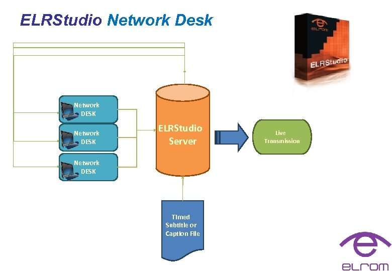ELRStudio Network Desk Network DESK ELRStudio Server Network DESK Timed Subtitle or Caption File