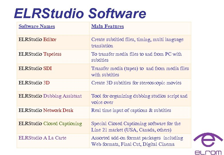 ELRStudio Software Names Main Features ELRStudio Editor Create subtitled files, timing, multi language translation