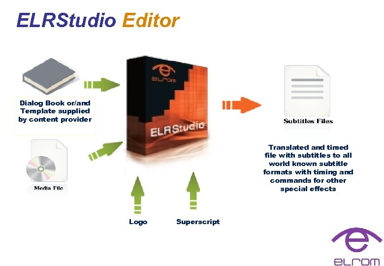 ELRStudio Editor Dialog Book or/and Template supplied by content provider Translated and timed file