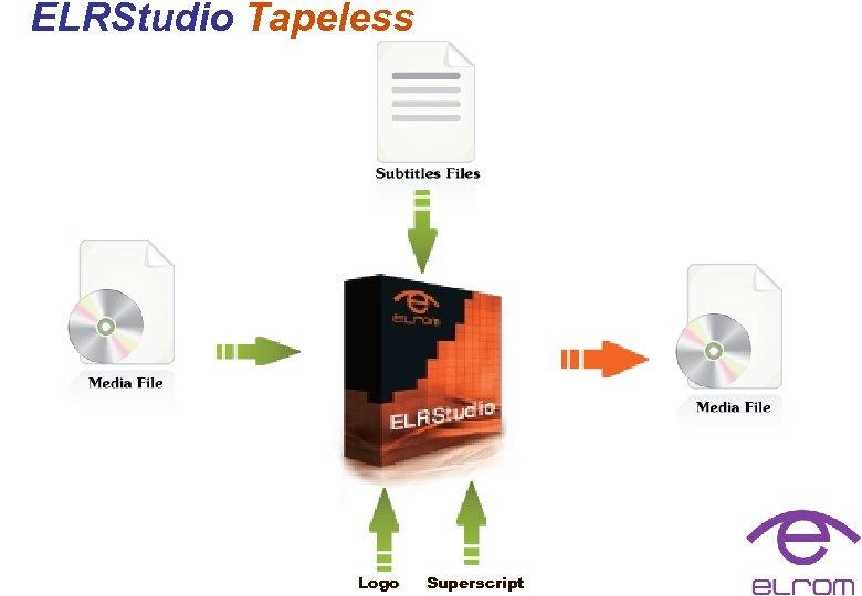 ELRStudio Tapeless Logo Superscript
