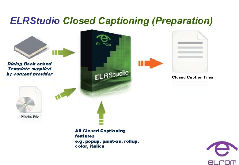 ELRStudio Closed Captioning (Preparation) Dialog Book or/and Template supplied by content provider Closed Caption