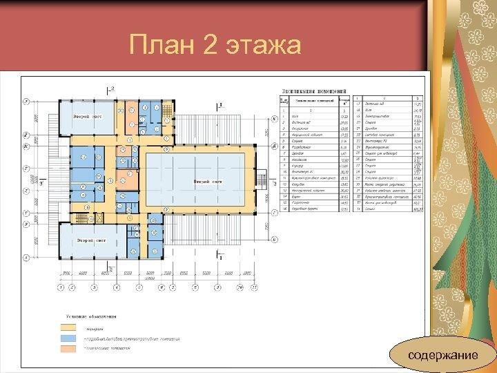 План 2 этажа содержание