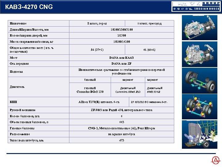 КАВЗ-4270 CNG Назначение II класс, пригород I класс, город Длина/Ширина/Высота, мм 10200/2500/3100 Кол-во/ширина дверей,