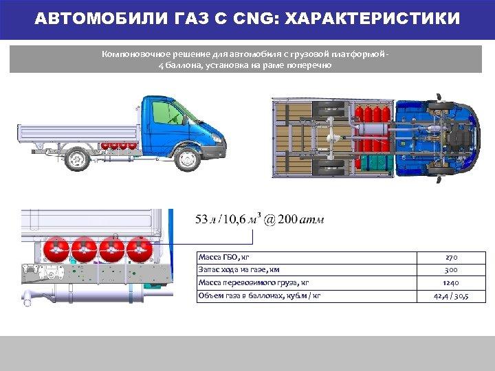 АВТОМОБИЛИ ГАЗ С CNG: ХАРАКТЕРИСТИКИ Компоновочное решение для автомобиля с грузовой платформой 4 баллона,