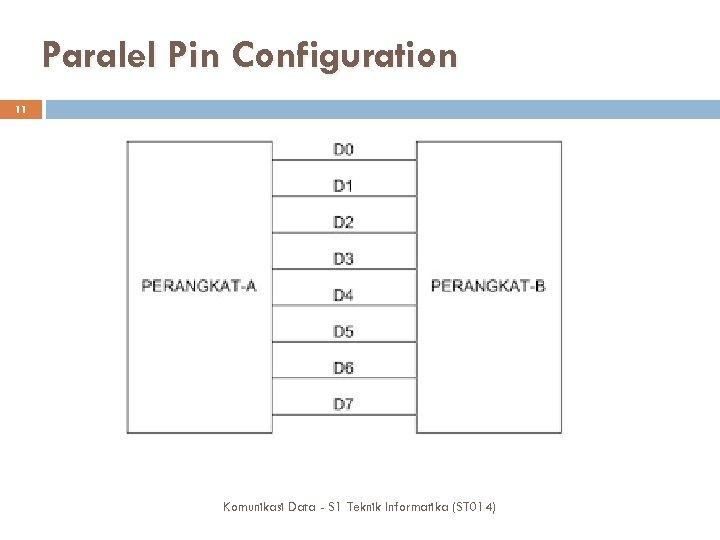 Paralel Pin Configuration 11 Komunikasi Data - S 1 Teknik Informatika (ST 014)