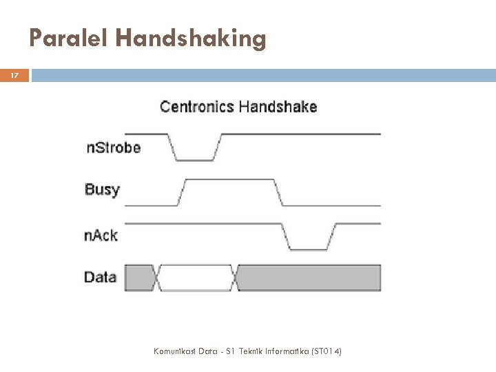 Paralel Handshaking 17 Komunikasi Data - S 1 Teknik Informatika (ST 014)